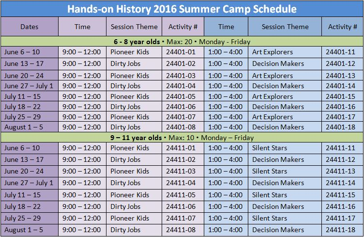 Hands-on History summer camp | Kids Out and About Denver